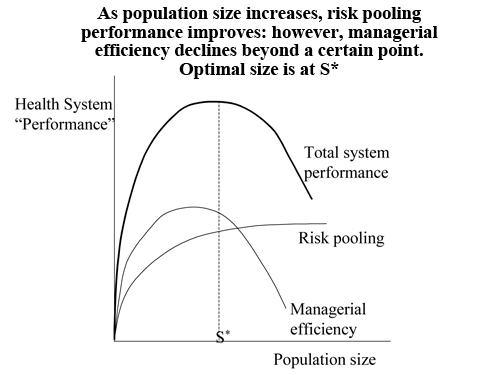 Myth Busters #10: Risk Pooling
