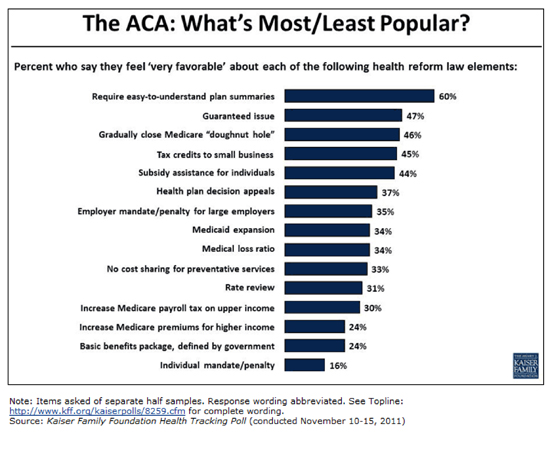Is Easy-to-Understand Health Insurance Even Possible?