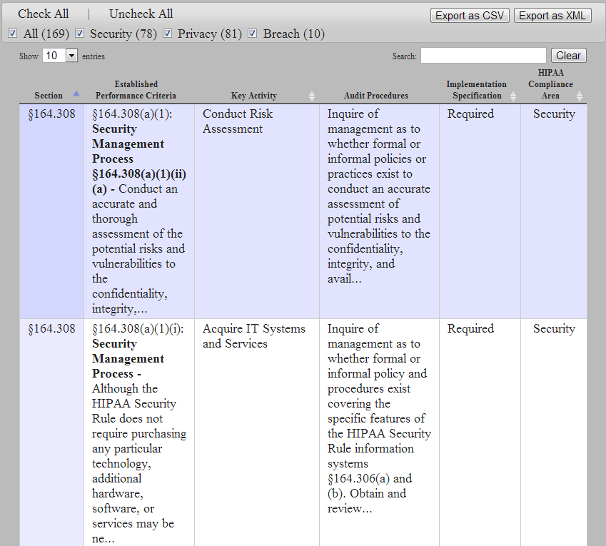 OCR HIPAA Audit Protocol