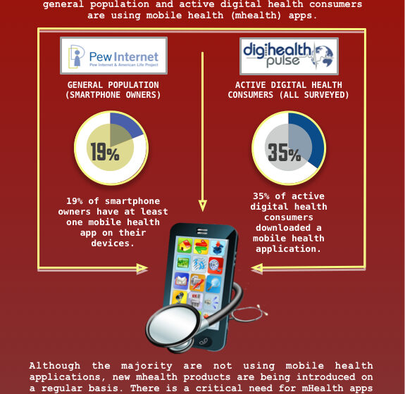 Mobile Health 2012: It's Time to Look Beyond the Numbers