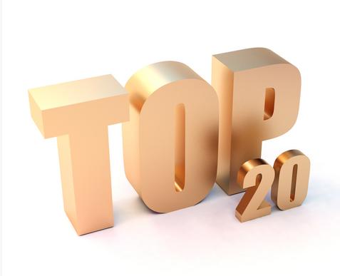 Top 20 HealthWorks Collective Posts of 2012