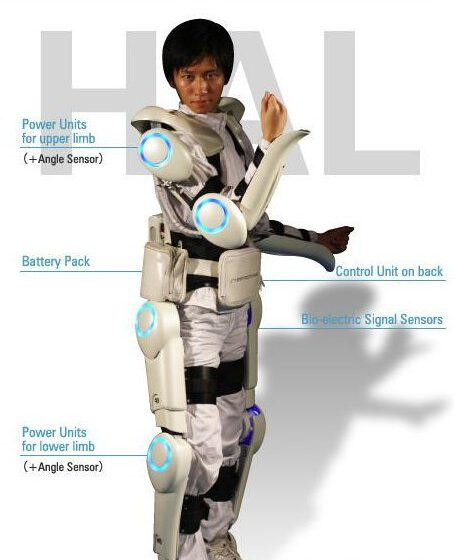 Mobile Health Around the Globe: Robot Power Suit From Japan Helps Patients Walk