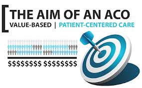 What Are the Current Trends in Accountable Care Organizations (ACOs)?