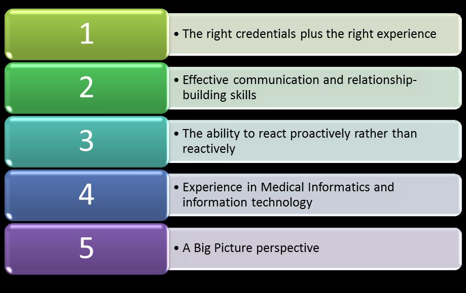 Medical Director Key Characteristics