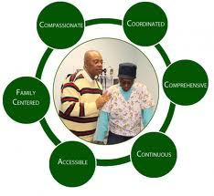 Person-Centered HealthCare: The Building Block of PCMH and ACO