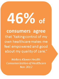 Person-Centered HealthCare: Improving Patient Experience By Improving Care