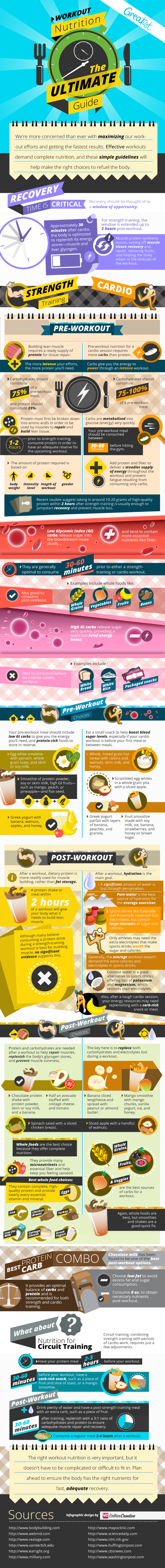 workout foods