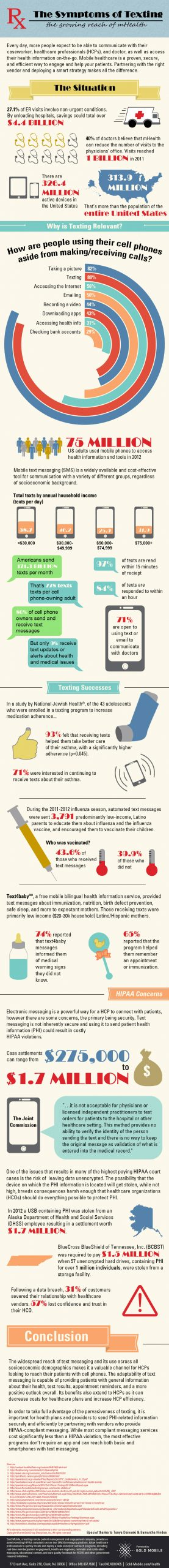 The Symptoms of Texting [INFOGRAPHIC]