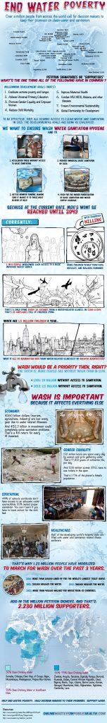 water poverty