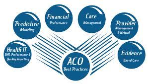 Preparing for an Accountable Care Organization (ACO) Conversion