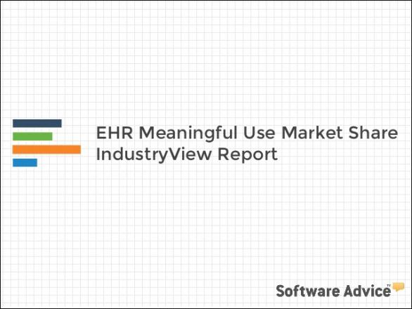 EHR Market Share report