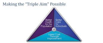 Triple Aim and Telehealth