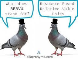 Physician Productivity - RBRVU