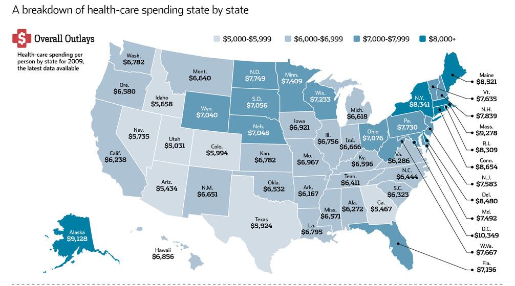 Per-capita healthcare spending