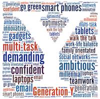 Millennials Generation Y