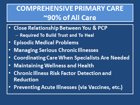 Aging Gracefully, Part 3: The Importance of Comprehensive Primary Care