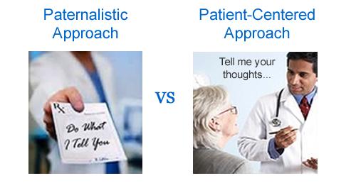 Paternalistic vs Patient Centered
