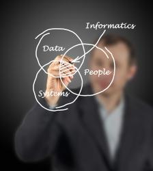 informatics and healthcare