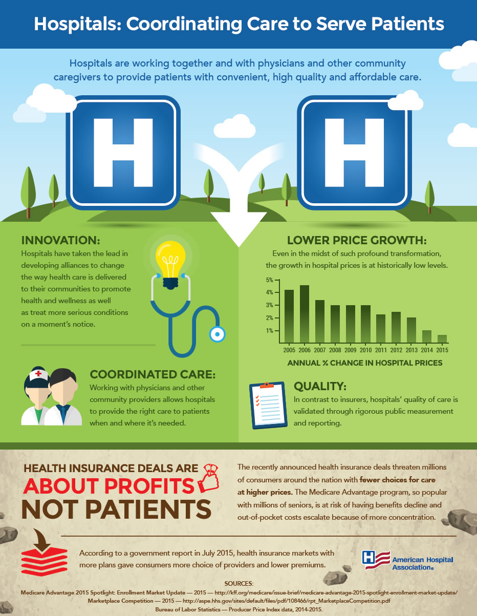 Hospitals: Coordinating Care to Serve Patients