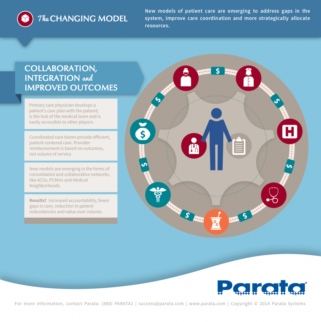 Patient Centricity and Healthcare Marketing