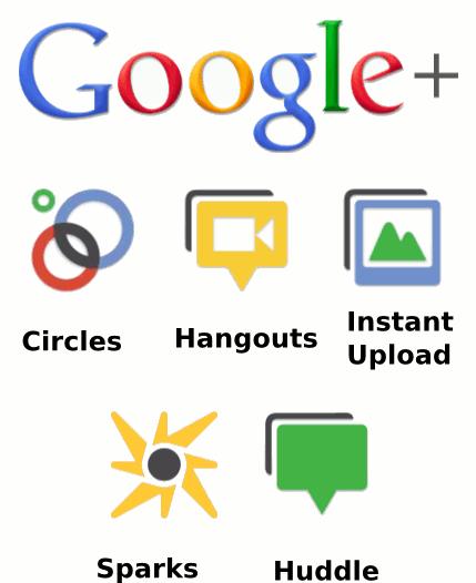 Google + Replaces Google Health