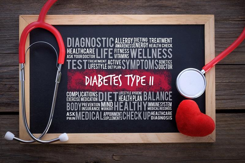 Understanding the Medications for Type II Diabetes