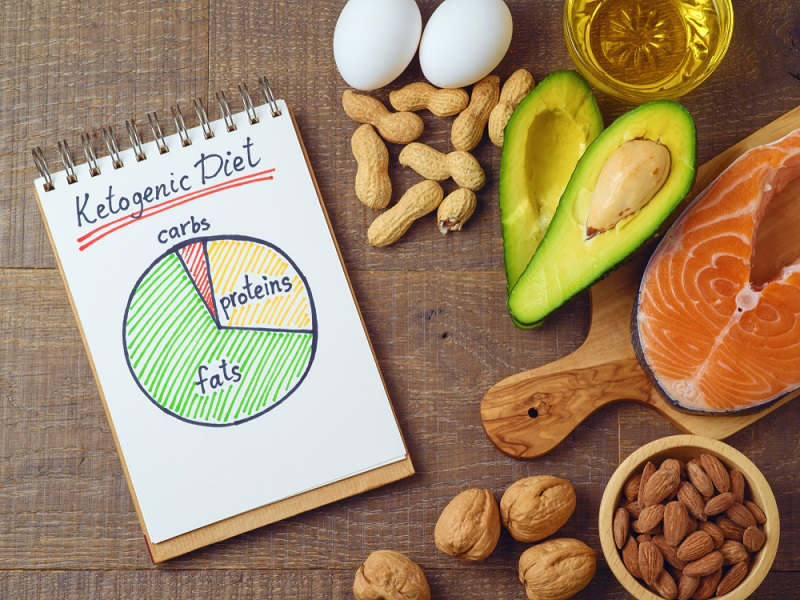 Starting Your Ketogenic Diet