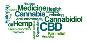 The Ideal Dosage and How to Take CBD
