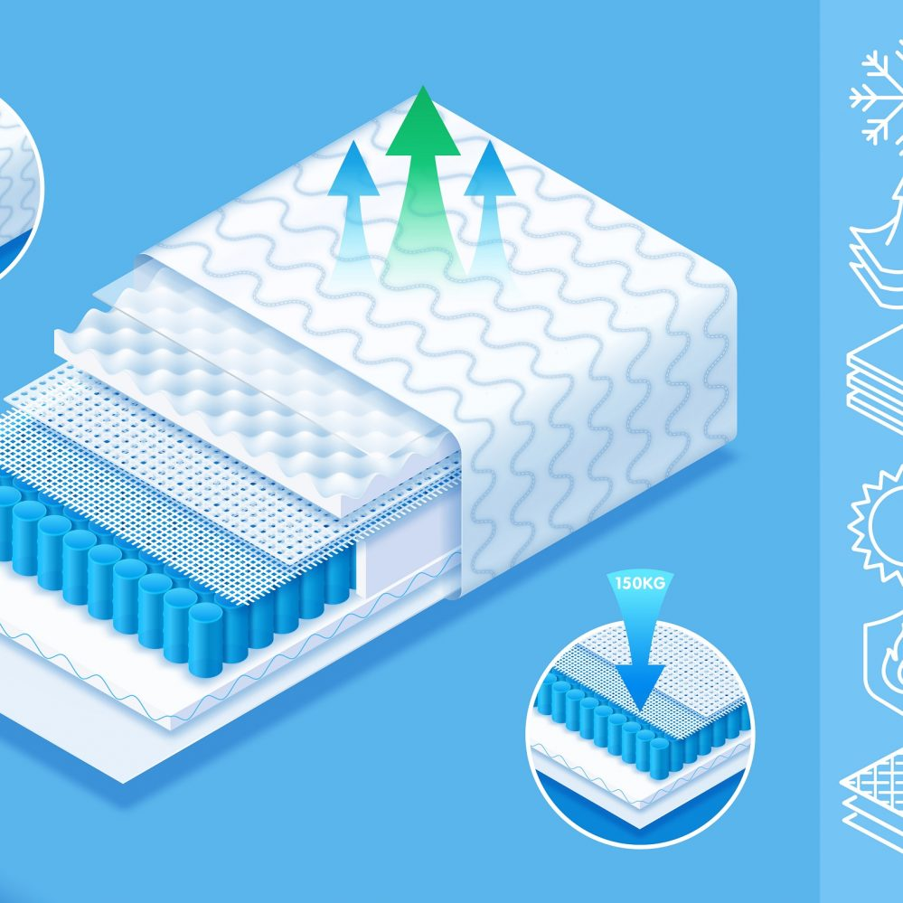 What Are the Health Risks of Low-Quality Memory Foam Mattresses?