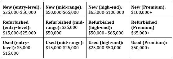 Ultrasound Price