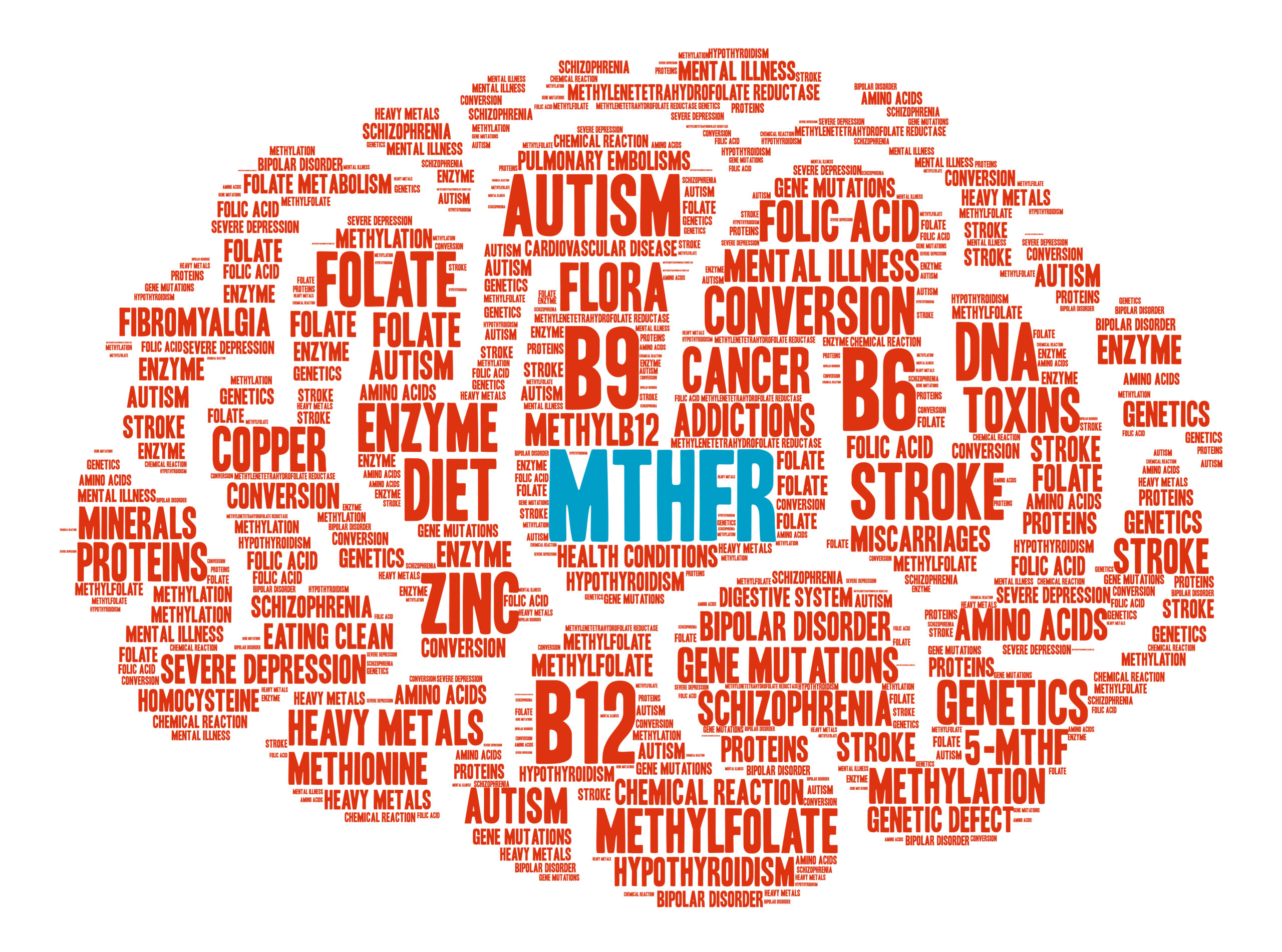 MTHFR Mutation: Symptoms And Treatments